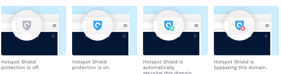 Get started with Hotspot Shield for Chrome – Hotspot Shield
